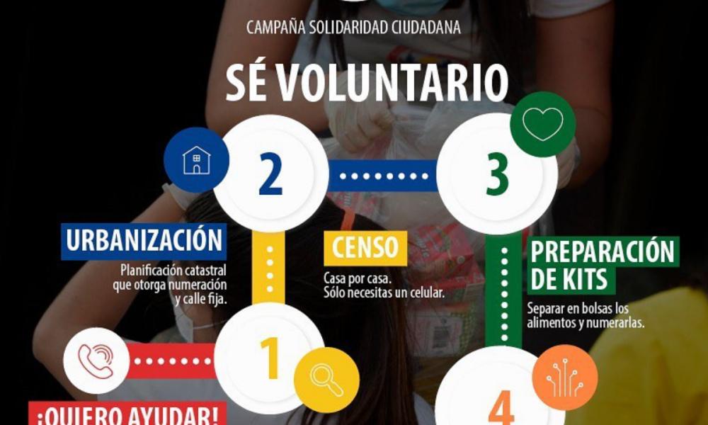Voluntario - CES