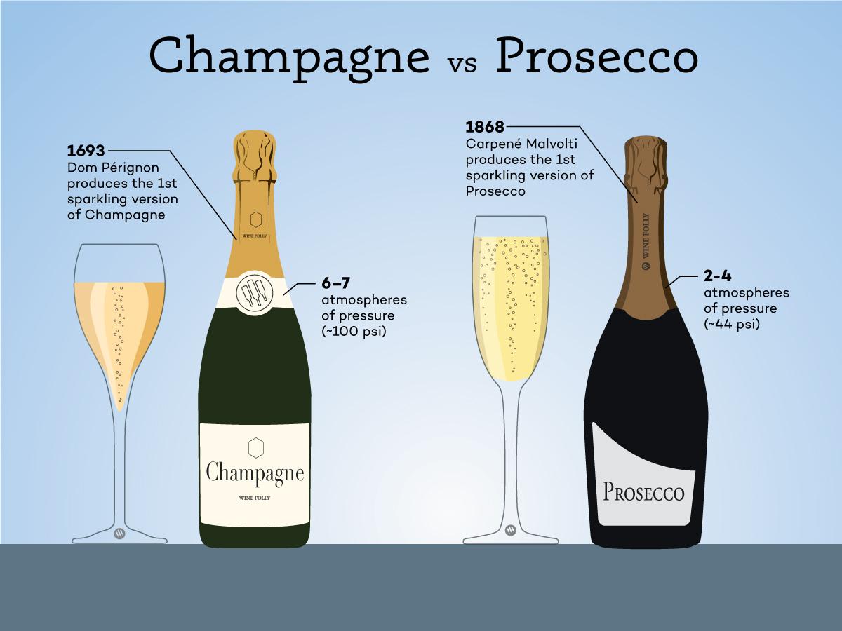 È guerra aperta fra Francia Italia e fra Champagne e Spumante