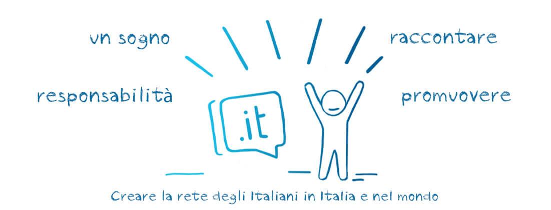 Chi siamo - Un sogno, Responsabilità, La rete degli italiani