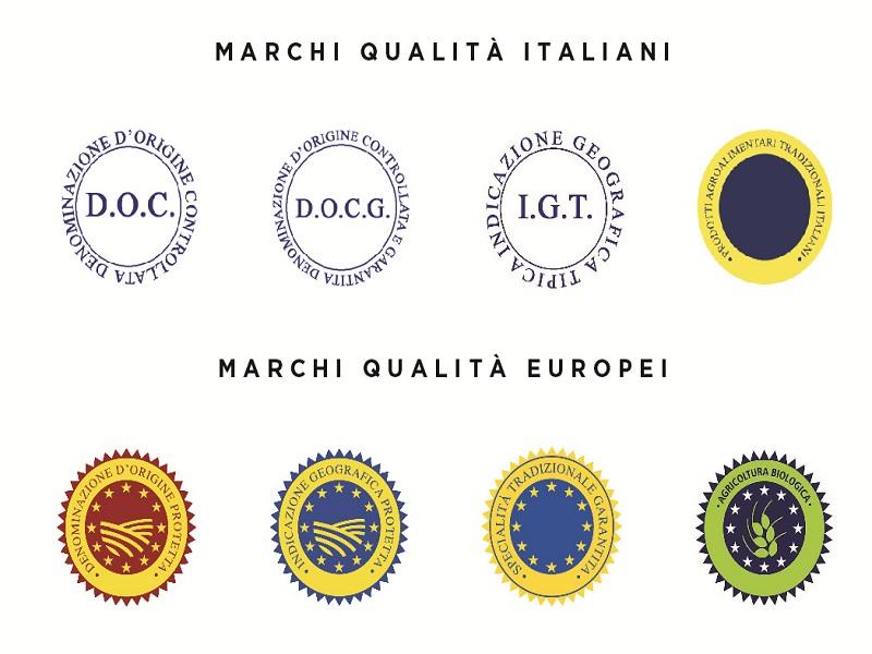 Marchi di alta qualità: denominazioni