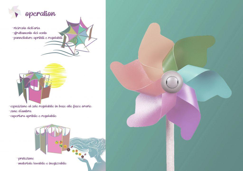 girandole progettata da Cristina Fera Cristina's Pinwheel