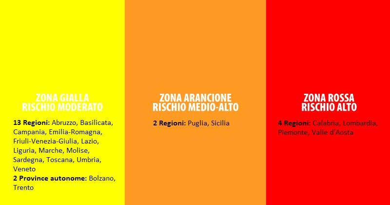l'italia divisa in regioni di diverso colore