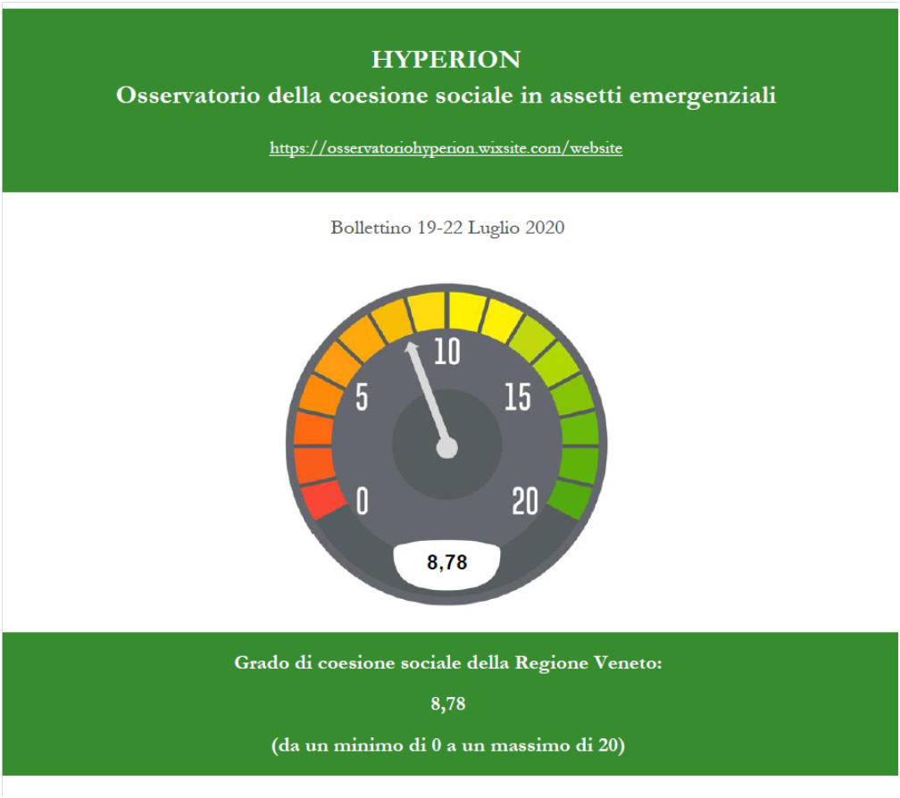 Coesione - bollettino Hyperion
