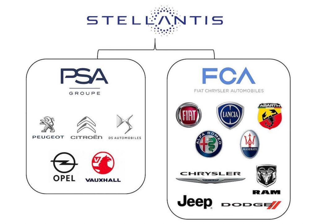 Stellantis - logo gruppo con i marchi PSA e FCA