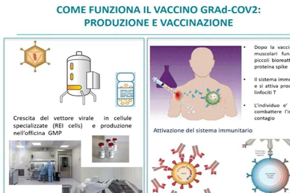 vaccino italiano