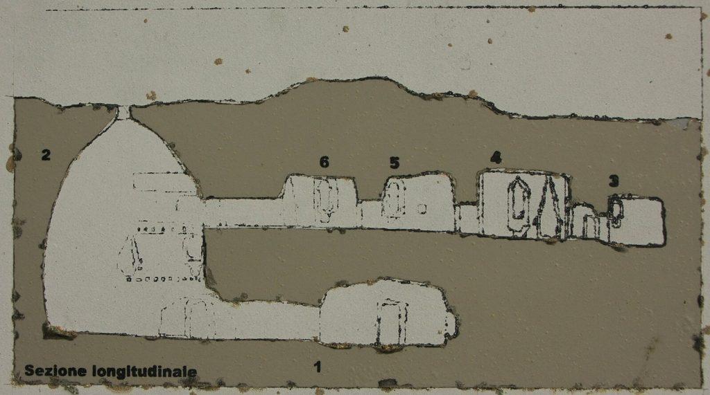 Schema Grotte della Gurfa