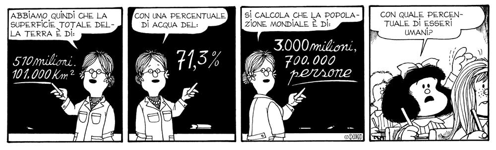 Francobollo di Mafalda - Una striscia di Mafalda