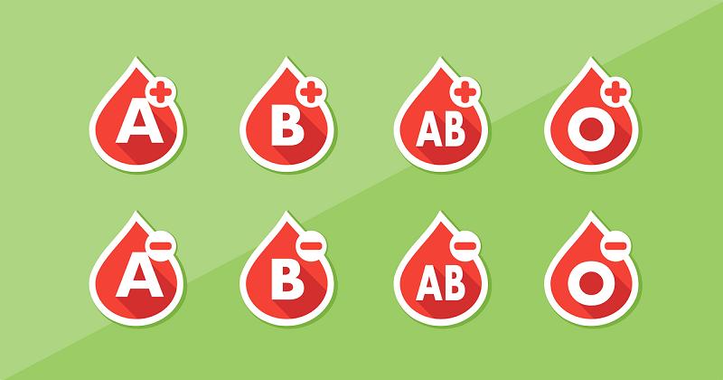 Sangre - Grupos Sanguineos