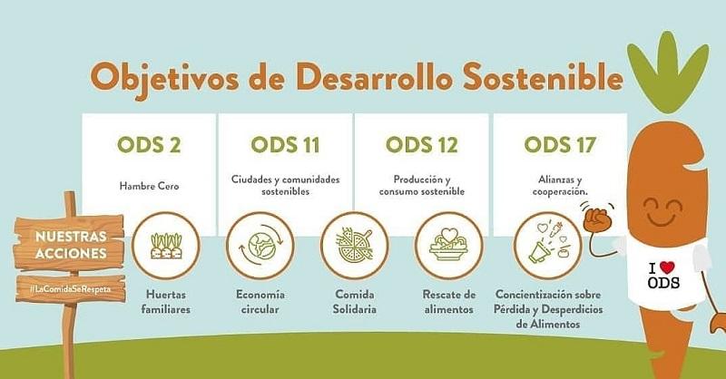 Alimendar - ODS