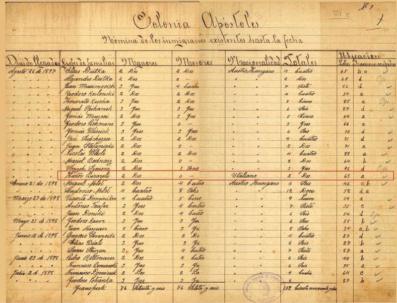 Primeros colonos en Apóstoles - Nomina De Inmigrantes