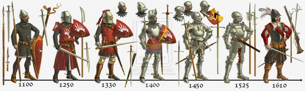 Combate Medieval - Caballeros medievales